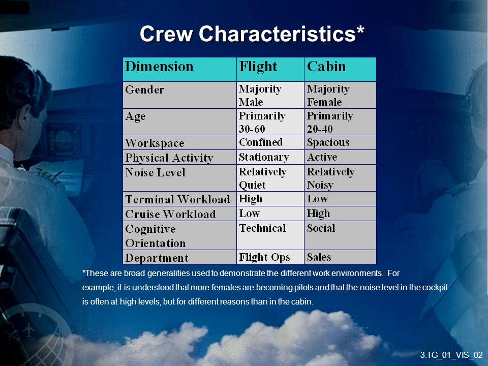 Crew Characteristics*