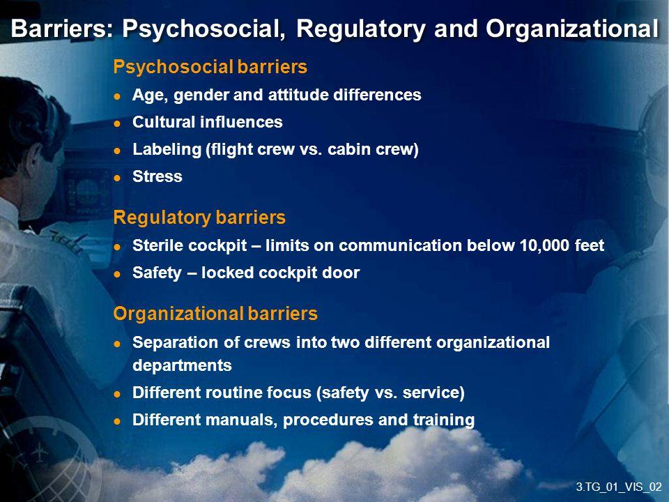 Barriers: Psychosocial, Regulatory and Organizational