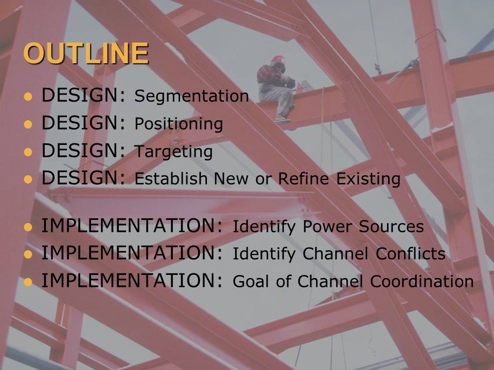 OUTLINE DESIGN: Segmentation DESIGN: Positioning DESIGN: Targeting