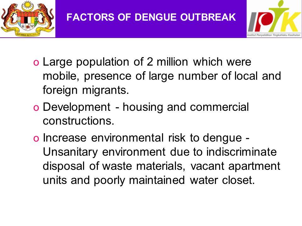 FACTORS OF DENGUE OUTBREAK
