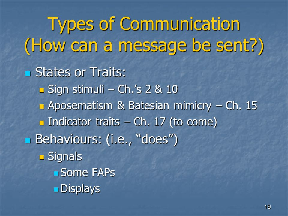 Types of Communication (How can a message be sent )