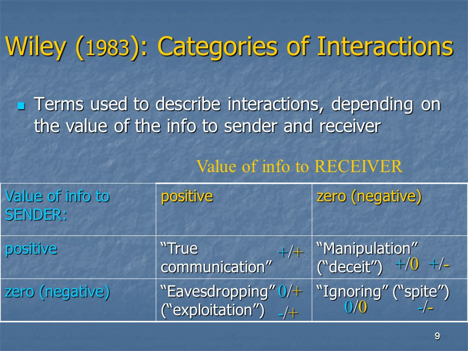 Wiley (1983): Categories of Interactions