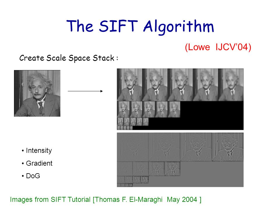 The SIFT Algorithm (Lowe IJCV'04) Create Scale Space Stack : Intensity