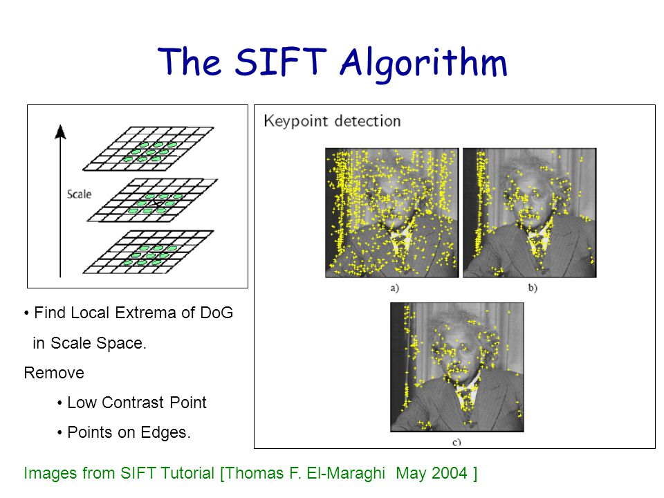 The SIFT Algorithm Find Local Extrema of DoG in Scale Space. Remove