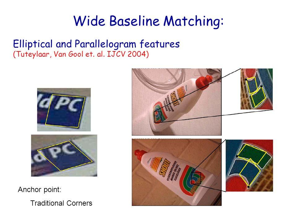 Wide Baseline Matching: