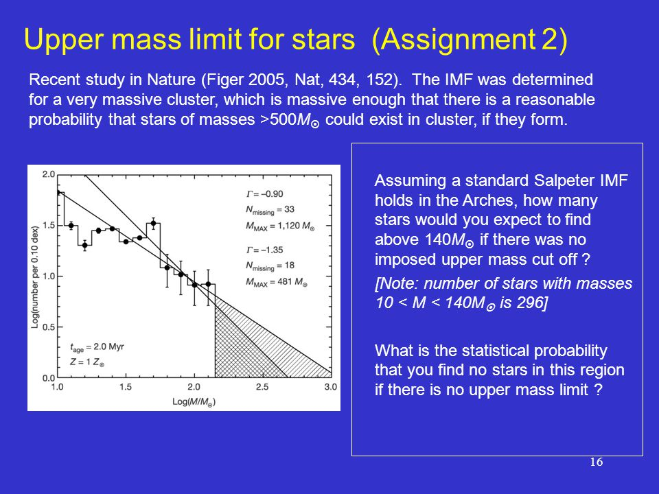 Upper mass limit for stars (Assignment 2)
