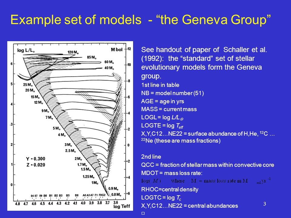 Example set of models - the Geneva Group