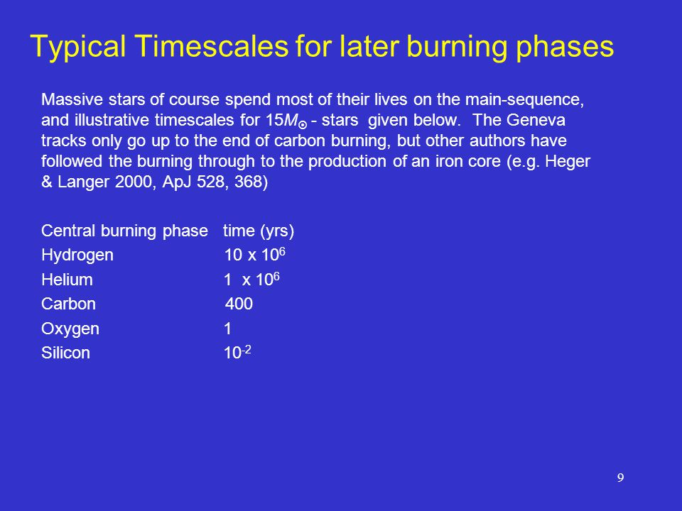 Typical Timescales for later burning phases
