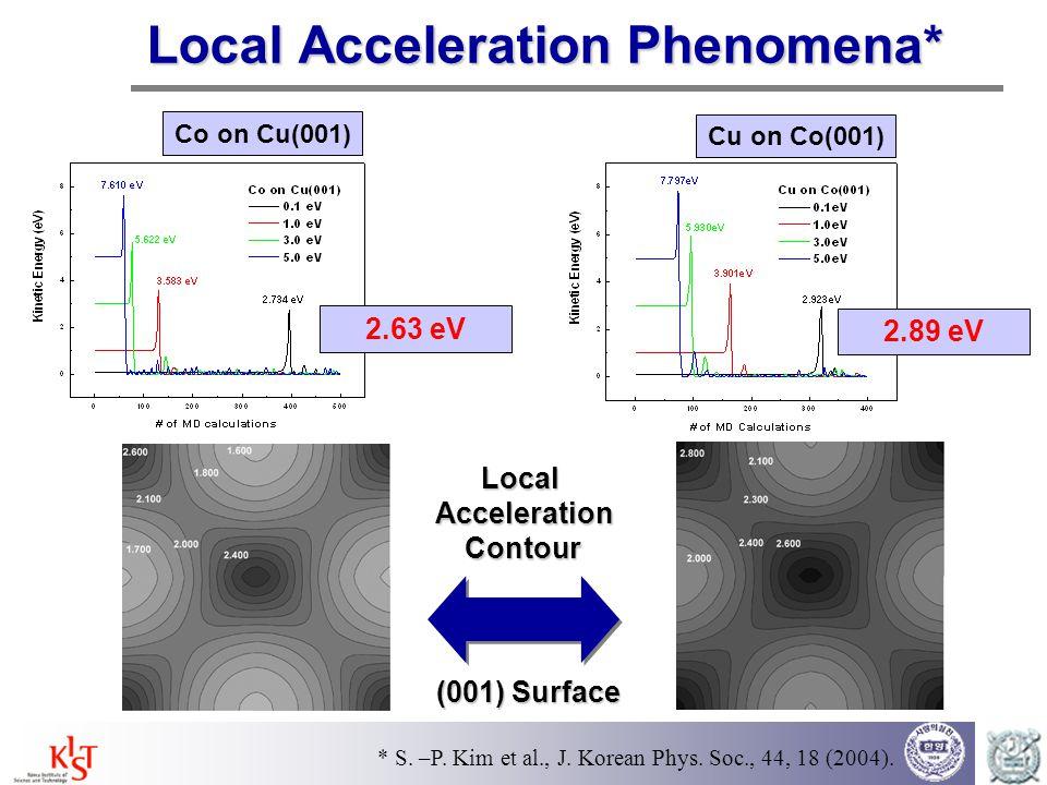 Local Acceleration Phenomena*