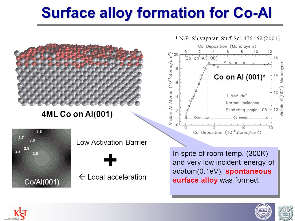 Surface alloy formation for Co-Al