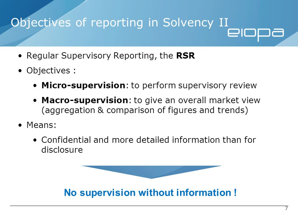 Objectives of reporting in Solvency II