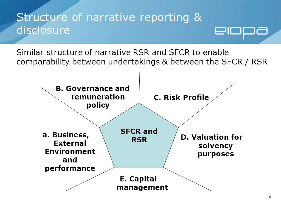 Structure of narrative reporting & disclosure