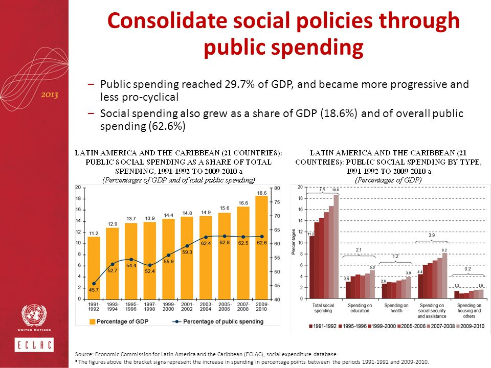 Consolidate social policies through public spending