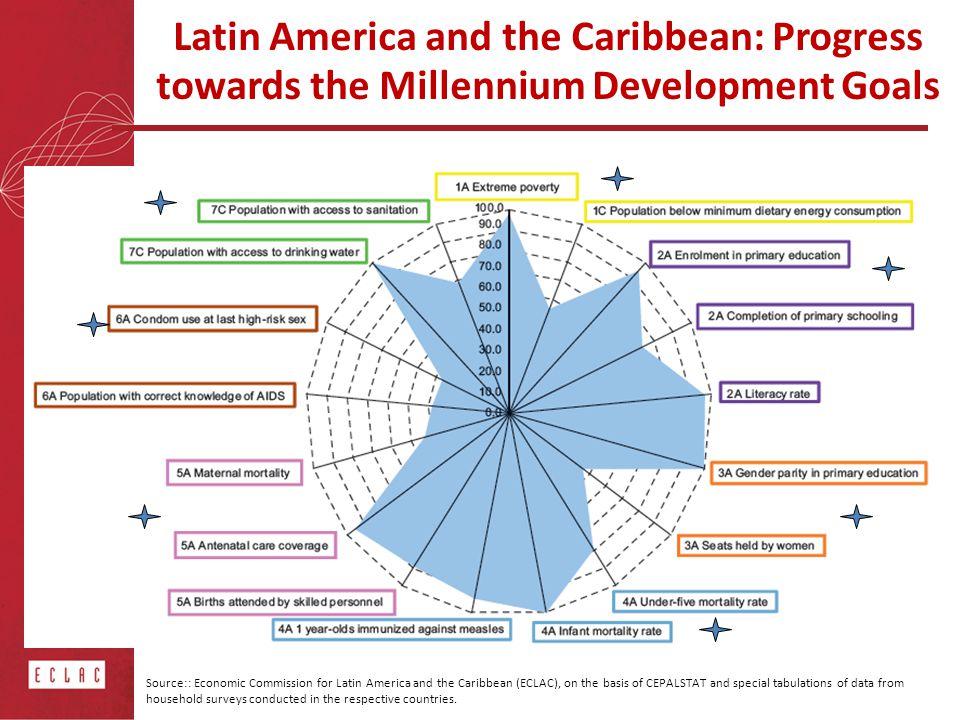 Latin America and the Caribbean: Progress towards the Millennium Development Goals