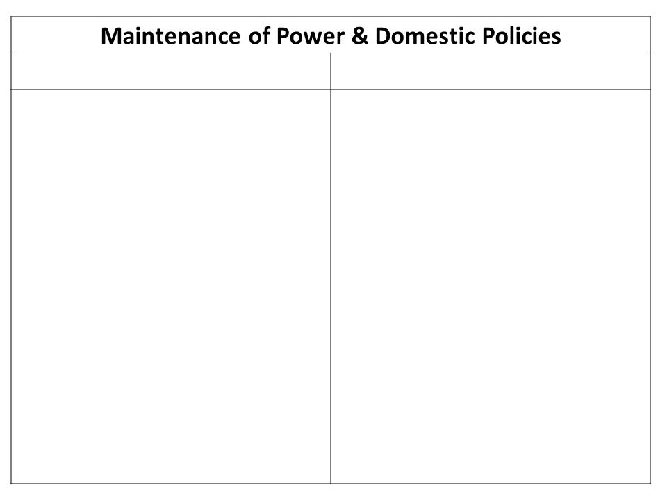 Maintenance of Power & Domestic Policies