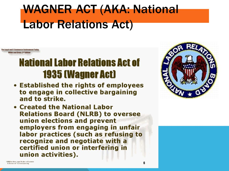 WAGNER ACT (AKA: National Labor Relations Act)