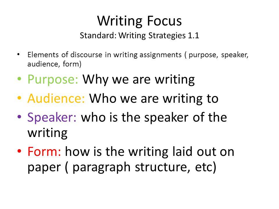 Writing Focus Standard: Writing Strategies 1.1