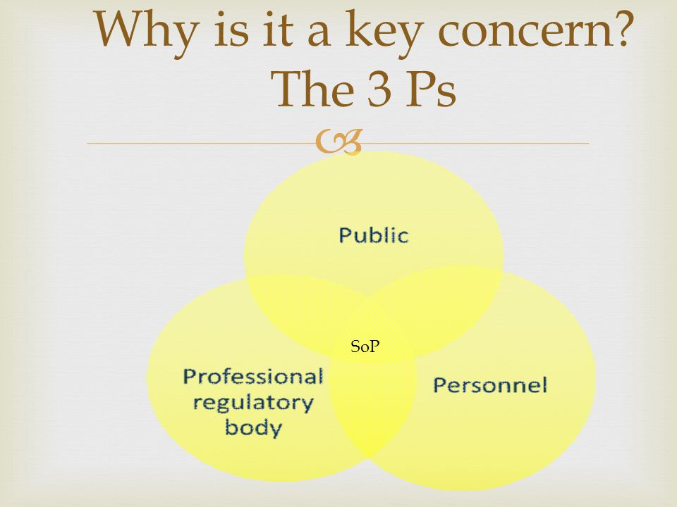 Why is it a key concern The 3 Ps