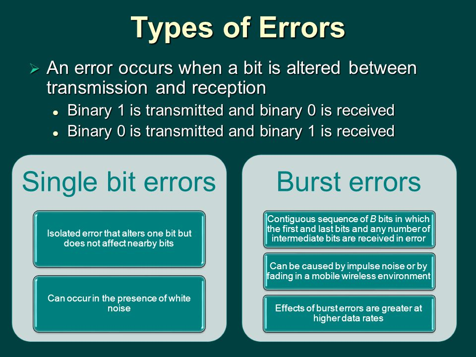 Types of Errors Single bit errors Burst errors