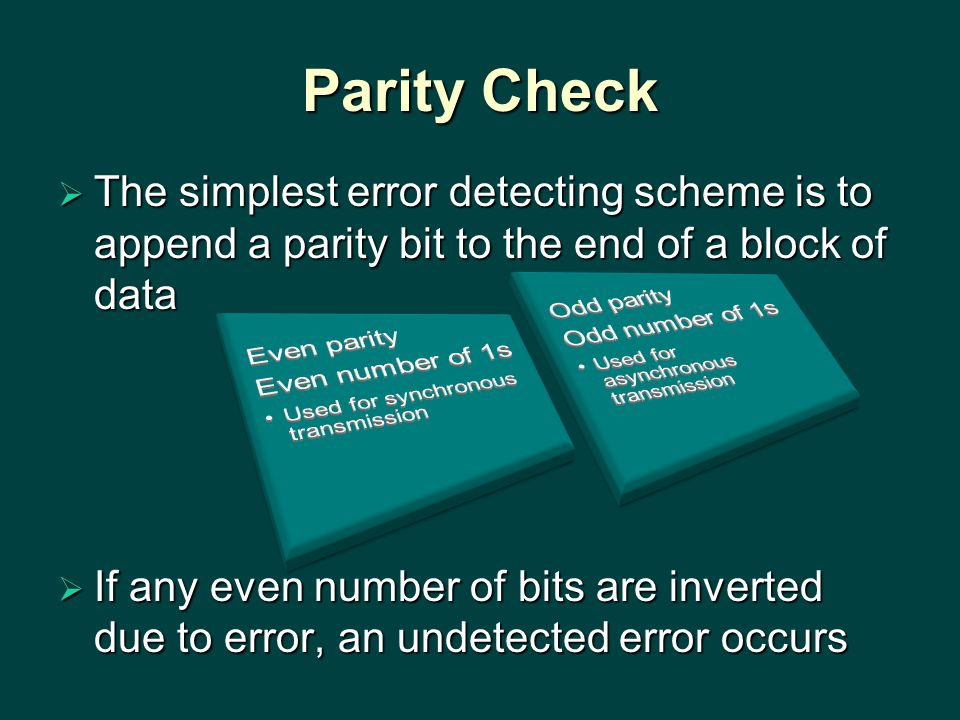Parity Check The simplest error detecting scheme is to append a parity bit to the end of a block of data.