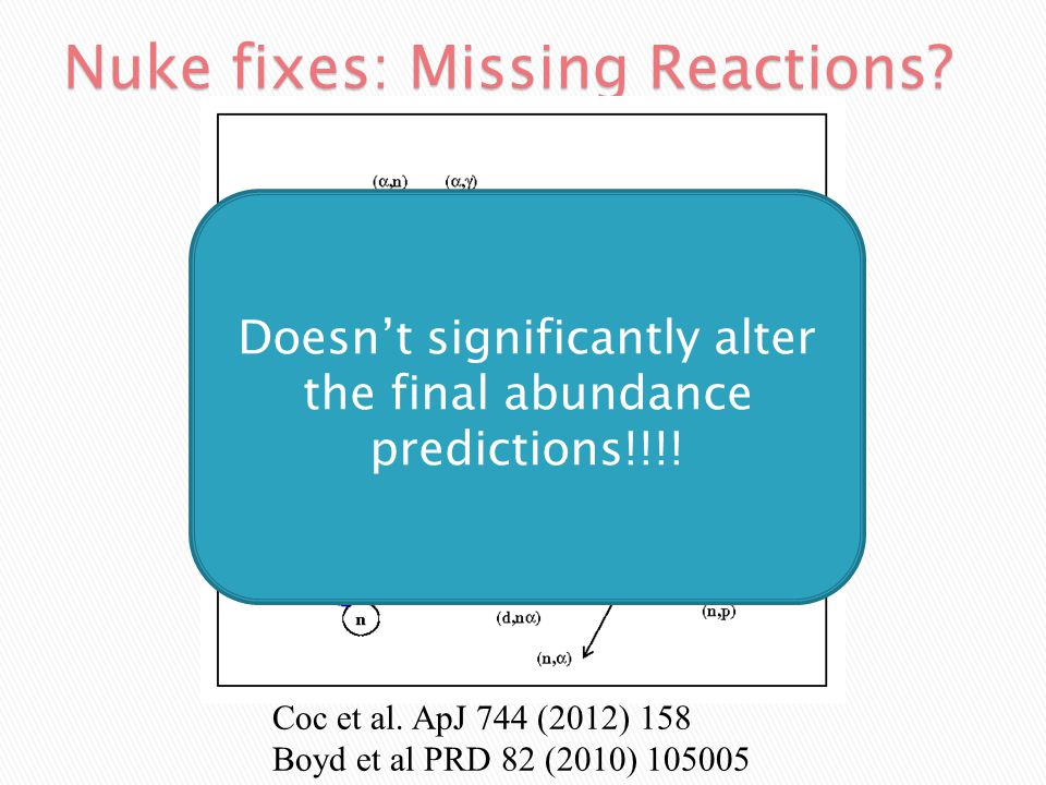Doesn't significantly alter the final abundance predictions!!!!