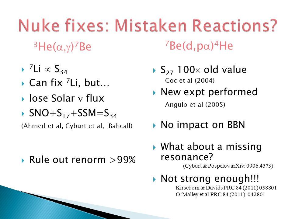 Nuke fixes: Mistaken Reactions