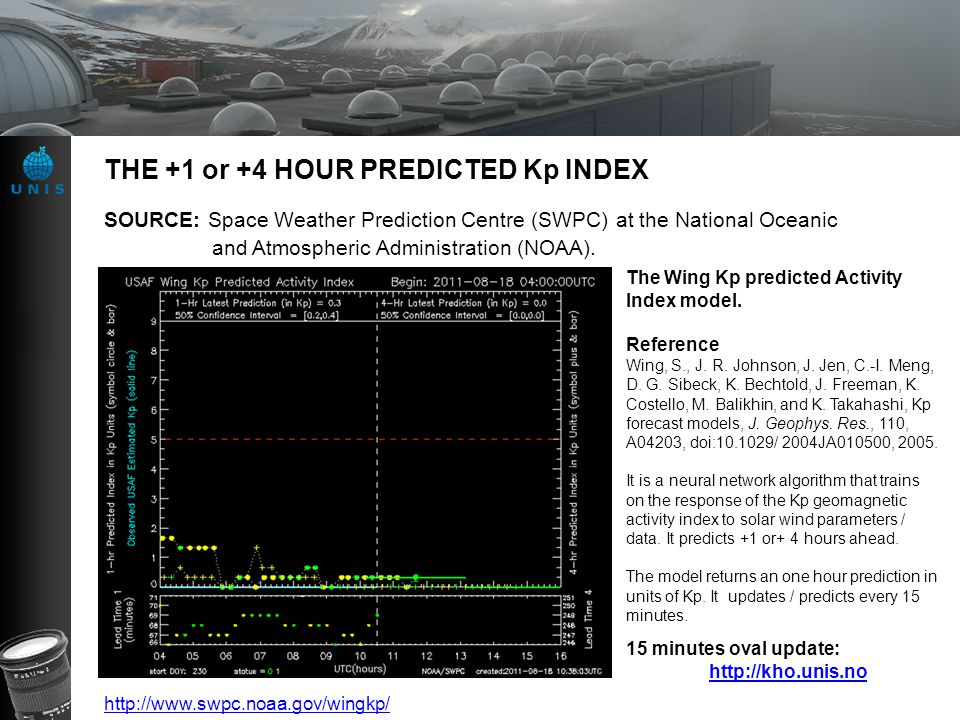 THE +1 or +4 HOUR PREDICTED Kp INDEX