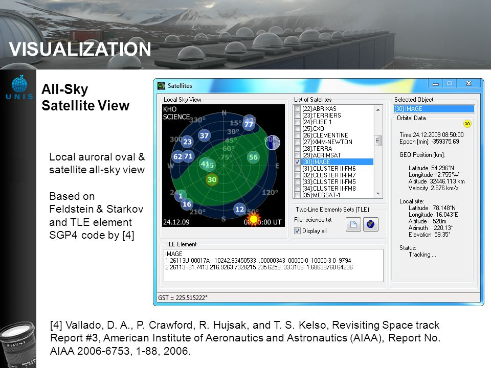 VISUALIZATION All-Sky Satellite View Local auroral oval &