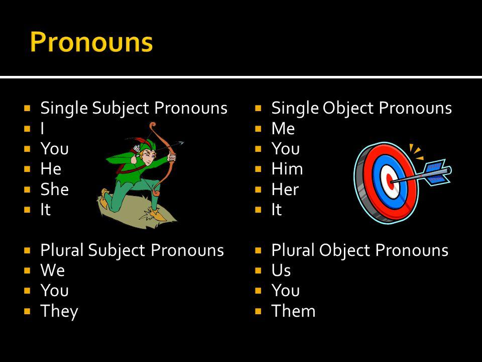 Pronouns Single Subject Pronouns I You He She It