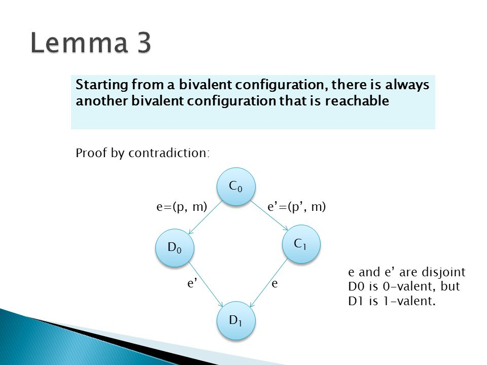 Lemma 3 Starting from a bivalent configuration, there is always another bivalent configuration that is reachable.