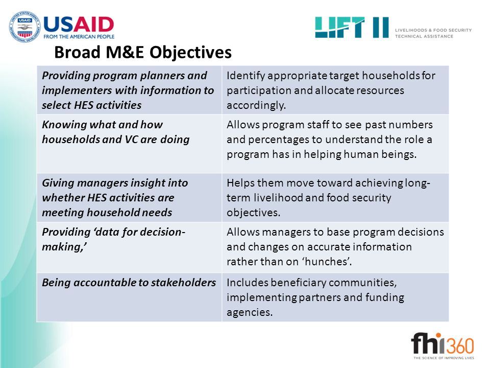 Broad M&E Objectives Providing program planners and implementers with information to select HES activities.