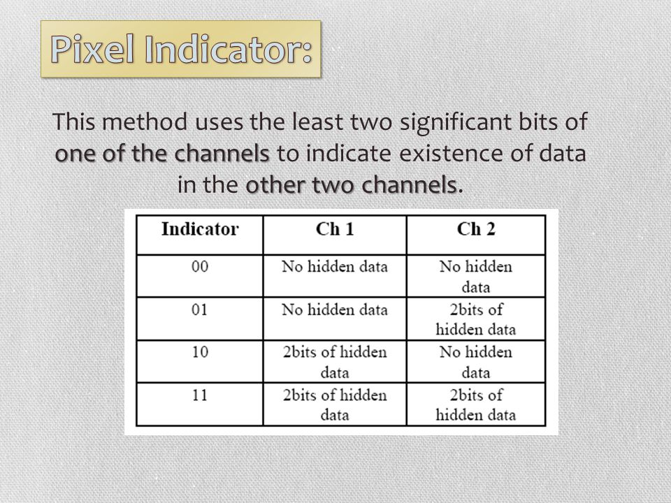 Pixel Indicator: This method uses the least two significant bits of one of the channels to indicate existence of data in the other two channels.
