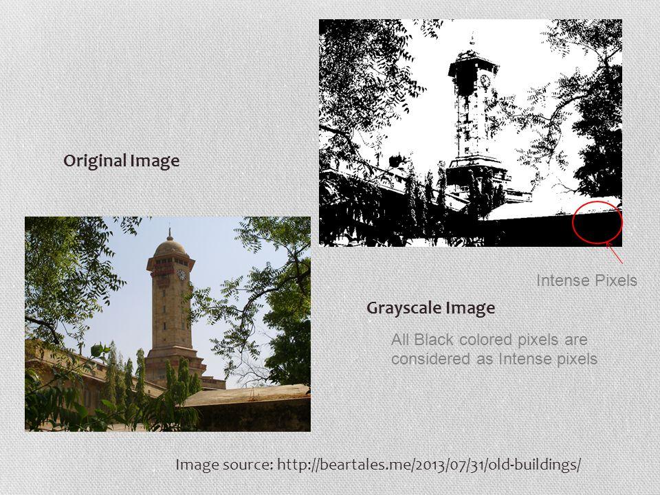 Original Image Grayscale Image Intense Pixels