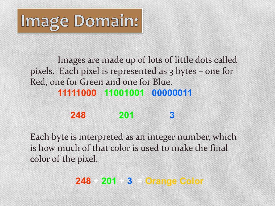 Image Domain: