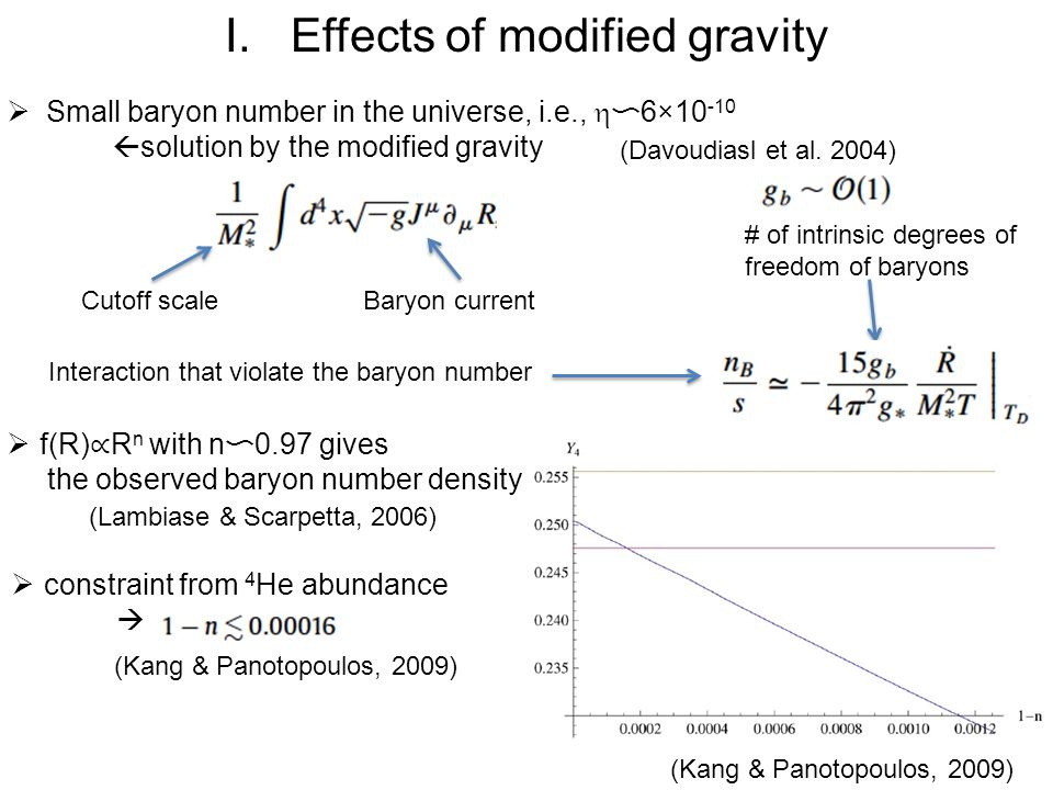 Effects of modified gravity