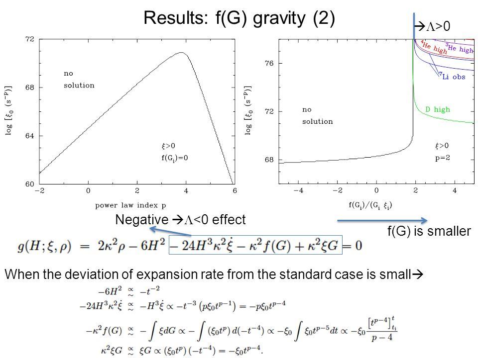 Results: f(G) gravity (2)