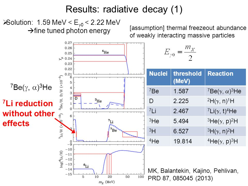 Results: radiative decay (1)