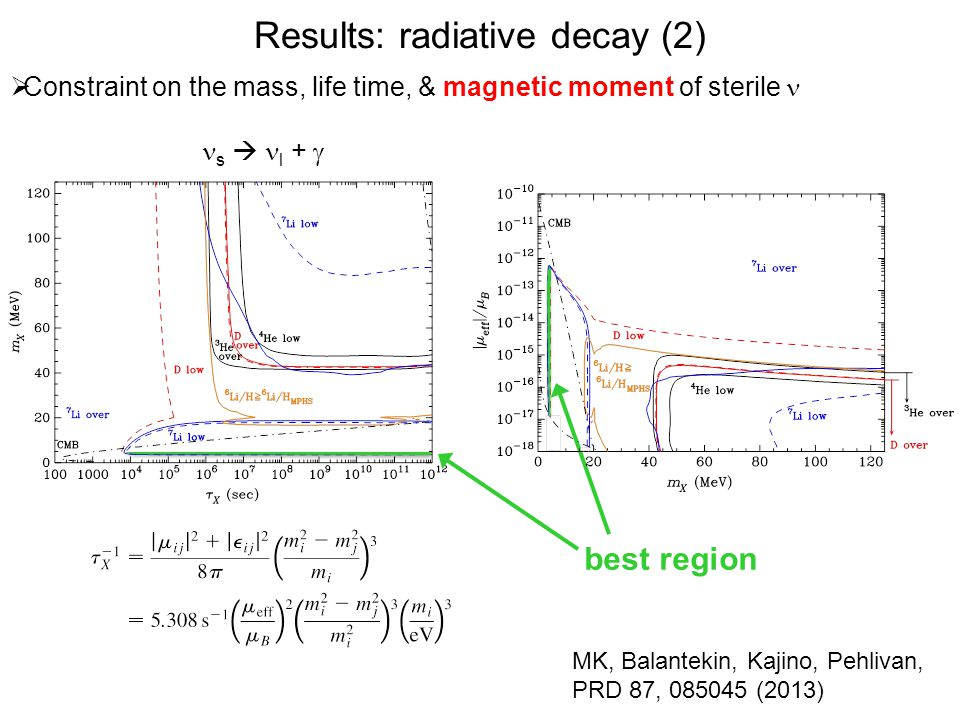 Results: radiative decay (2)
