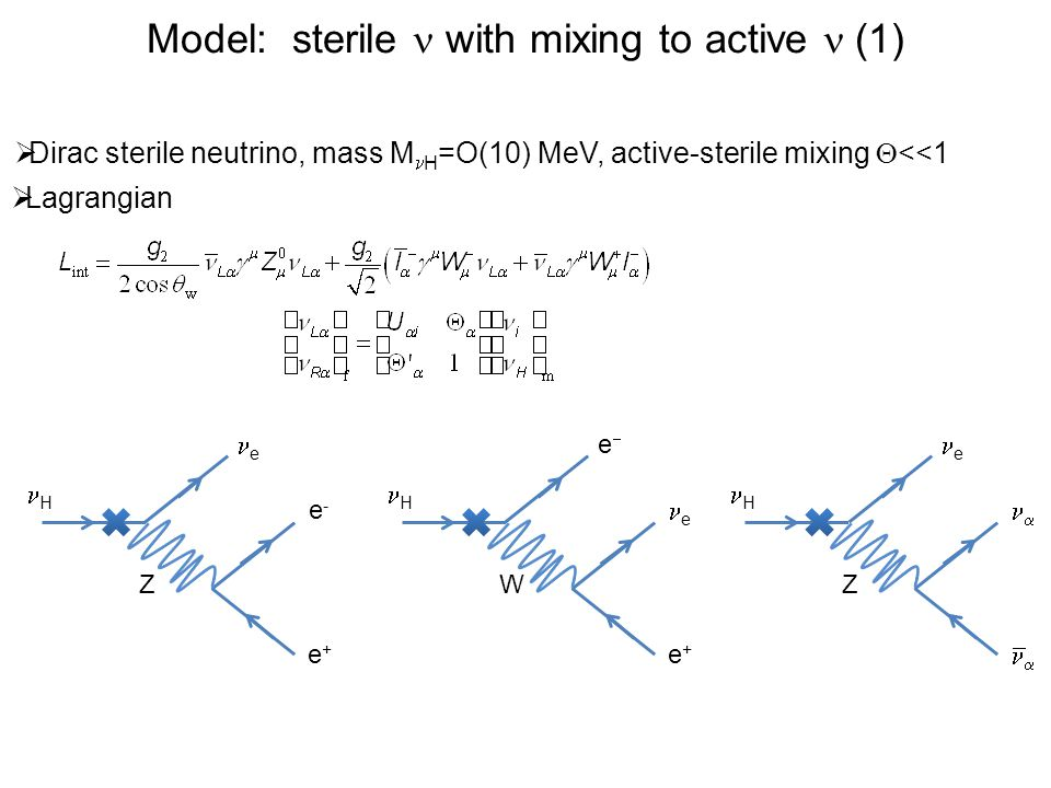 Model: sterile n with mixing to active n (1)