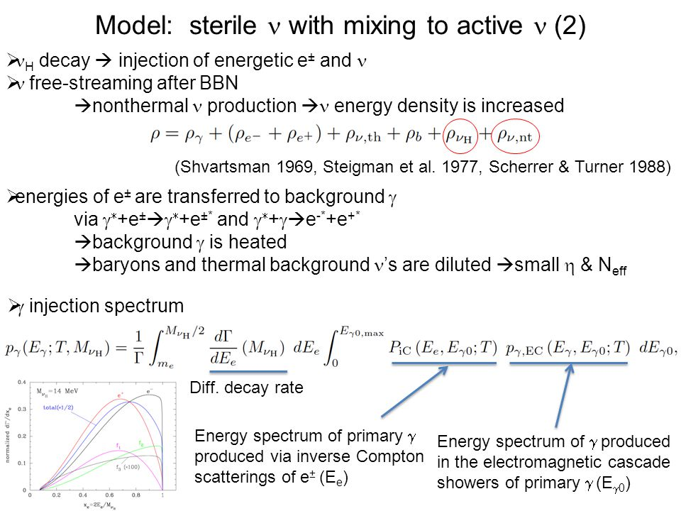 Model: sterile n with mixing to active n (2)