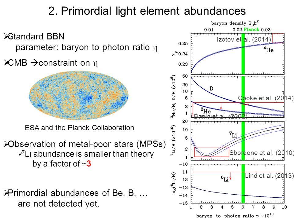 2. Primordial light element abundances