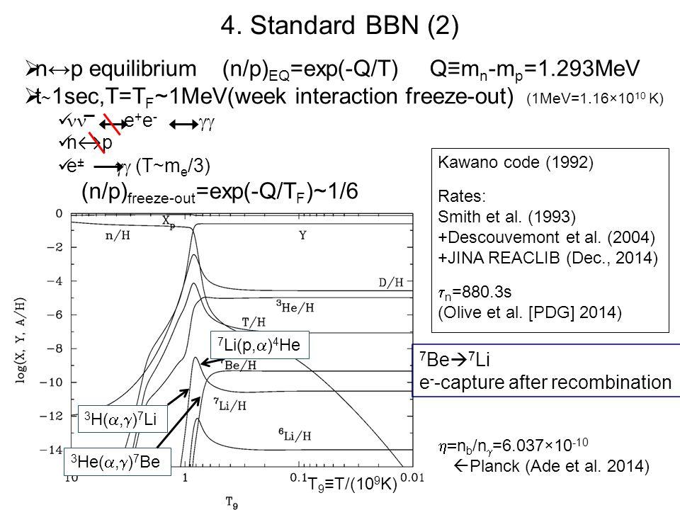 4. Standard BBN (2) n↔p equilibrium (n/p)EQ=exp(-Q/T) Q≡mn-mp=1.293MeV