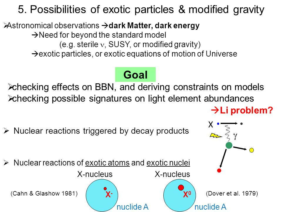 5. Possibilities of exotic particles & modified gravity