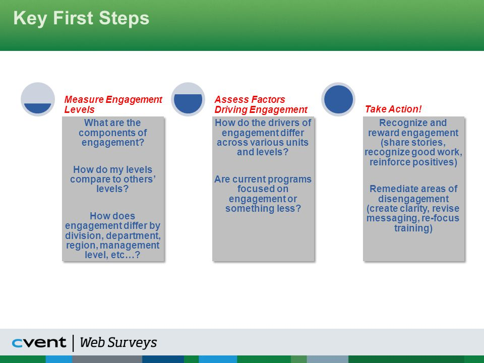 Key First Steps What are the components of engagement