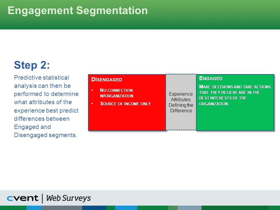 Engagement Segmentation