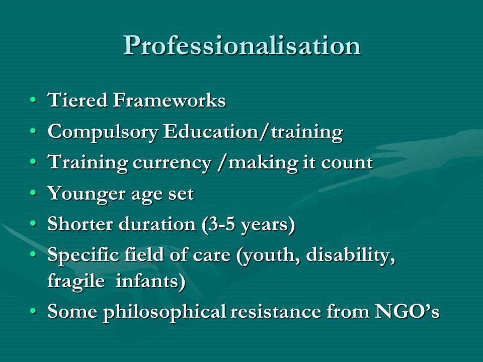 Professionalisation Tiered Frameworks Compulsory Education/training