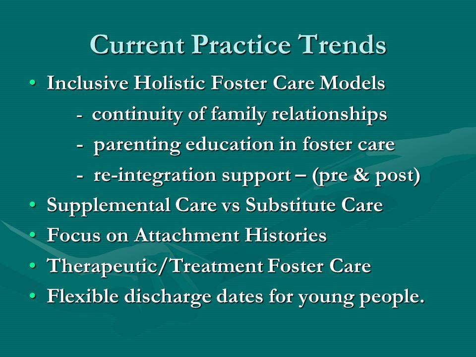 Current Practice Trends