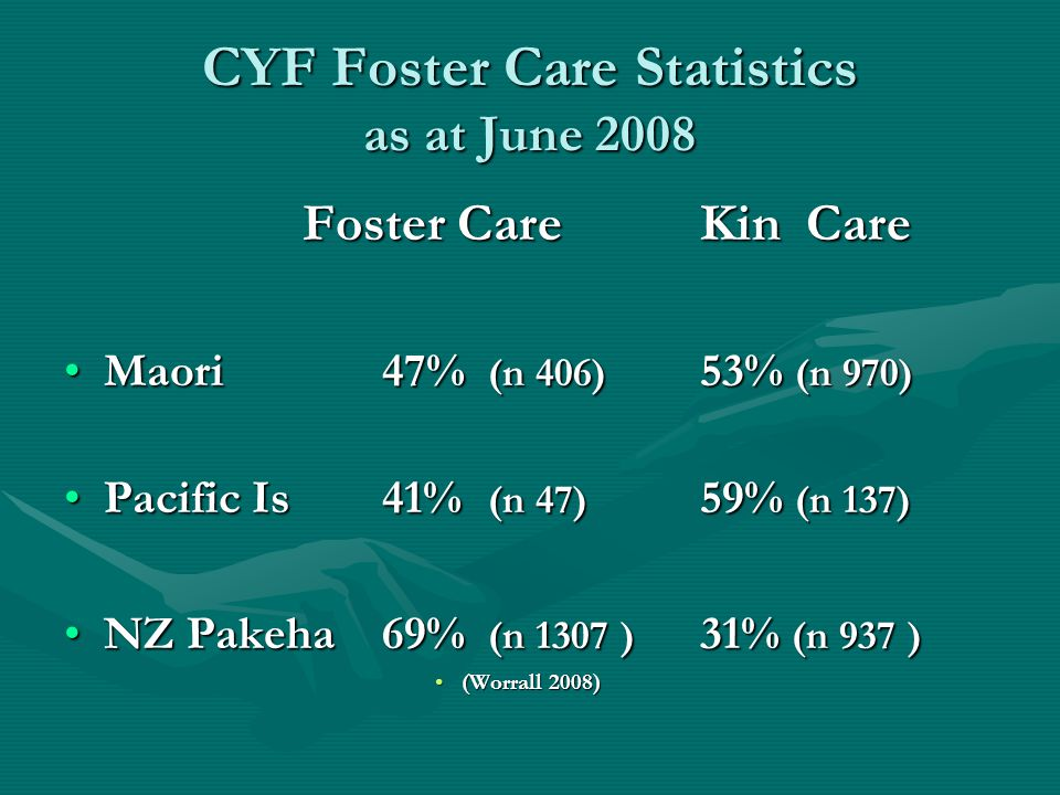 CYF Foster Care Statistics as at June 2008