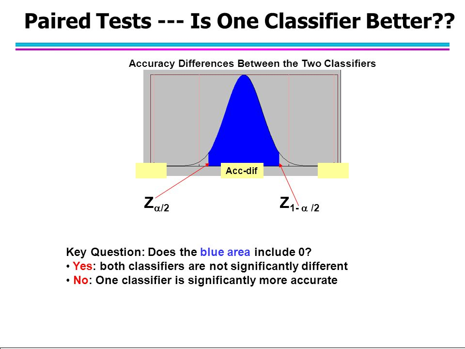 Paired Tests --- Is One Classifier Better