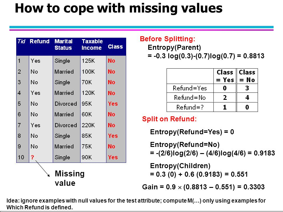 How to cope with missing values
